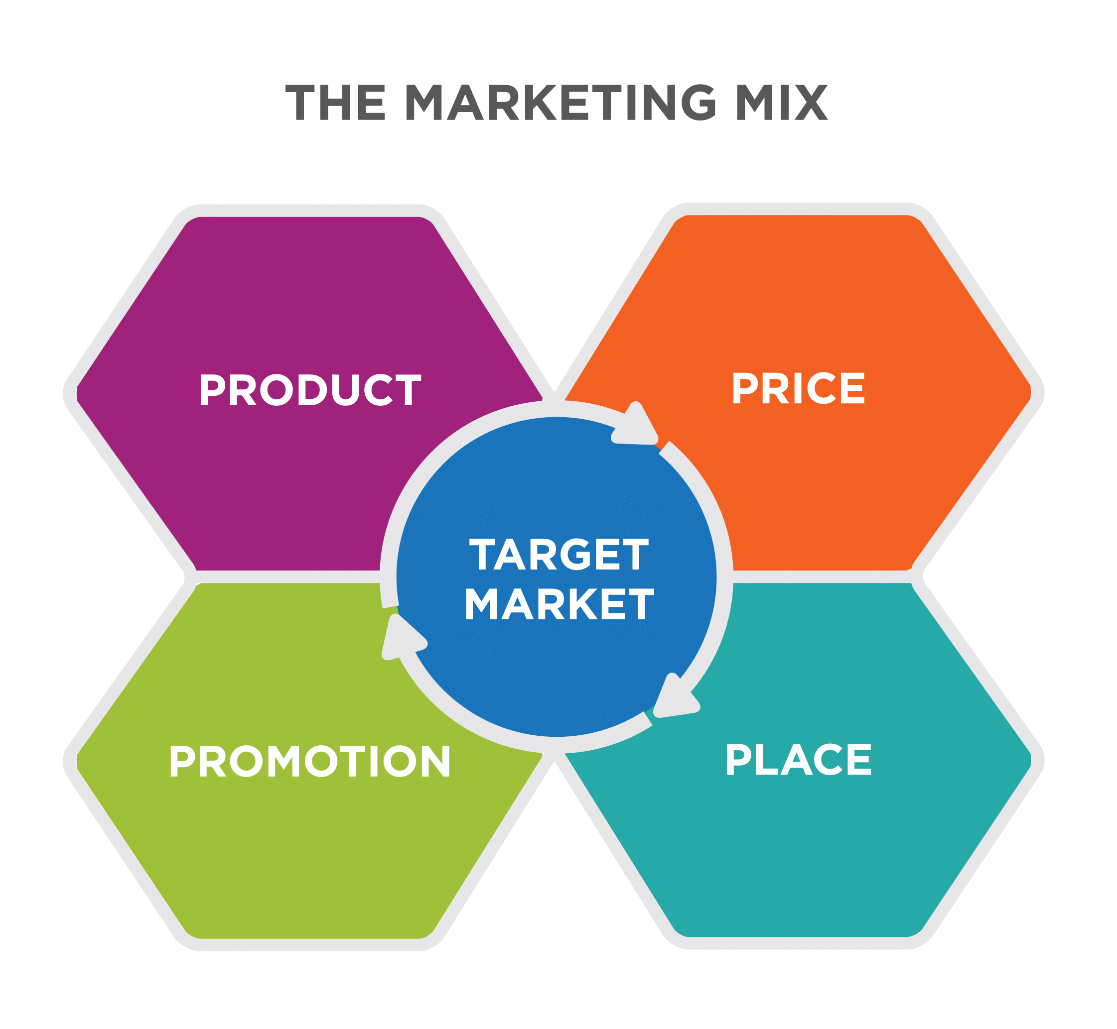 the pursued benefits of customer loyalty Influence of customer loyalty programs on buying decisions  that loyalty cannot be achieved or pursued  customer ha: loyalty program benefits does.
