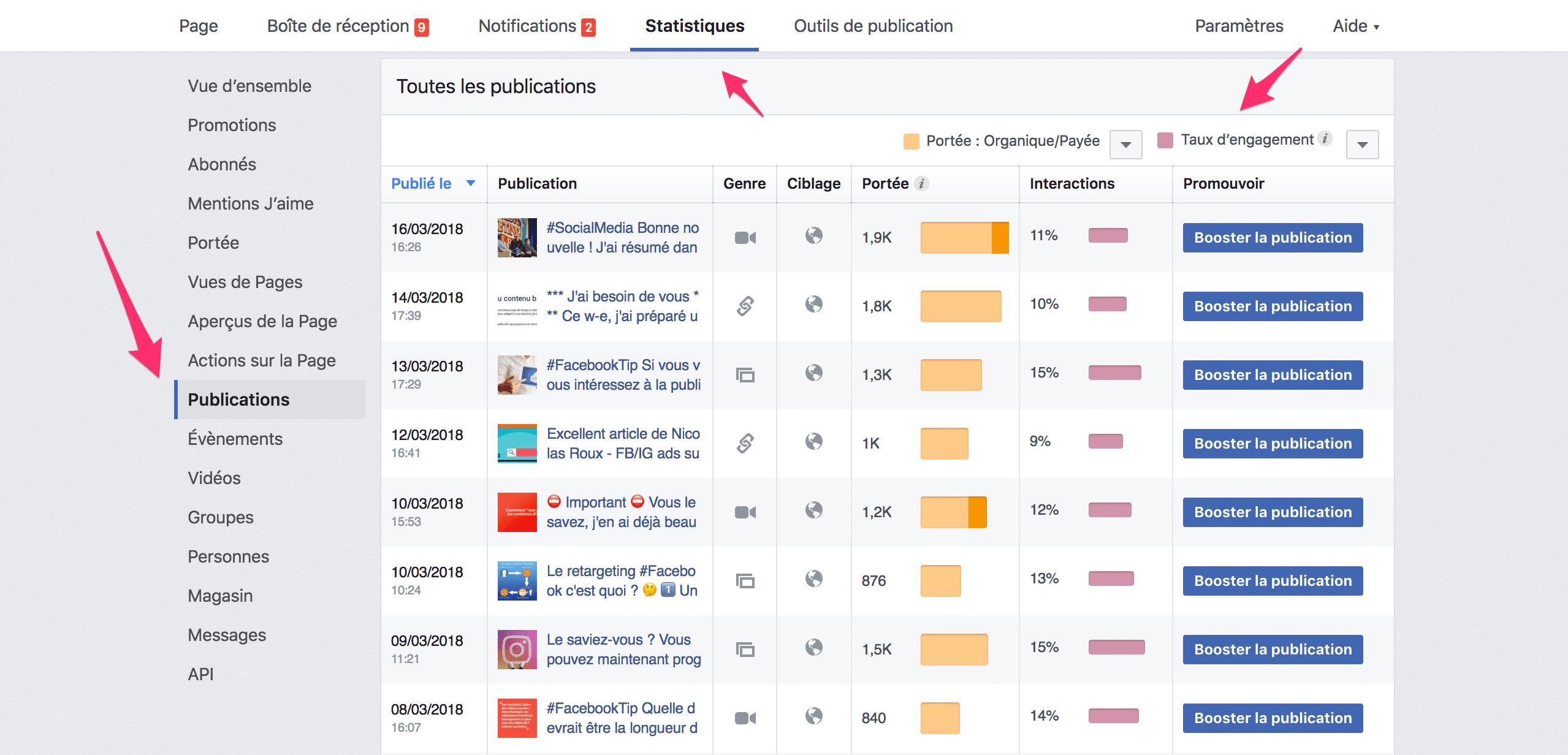 reach page facebook