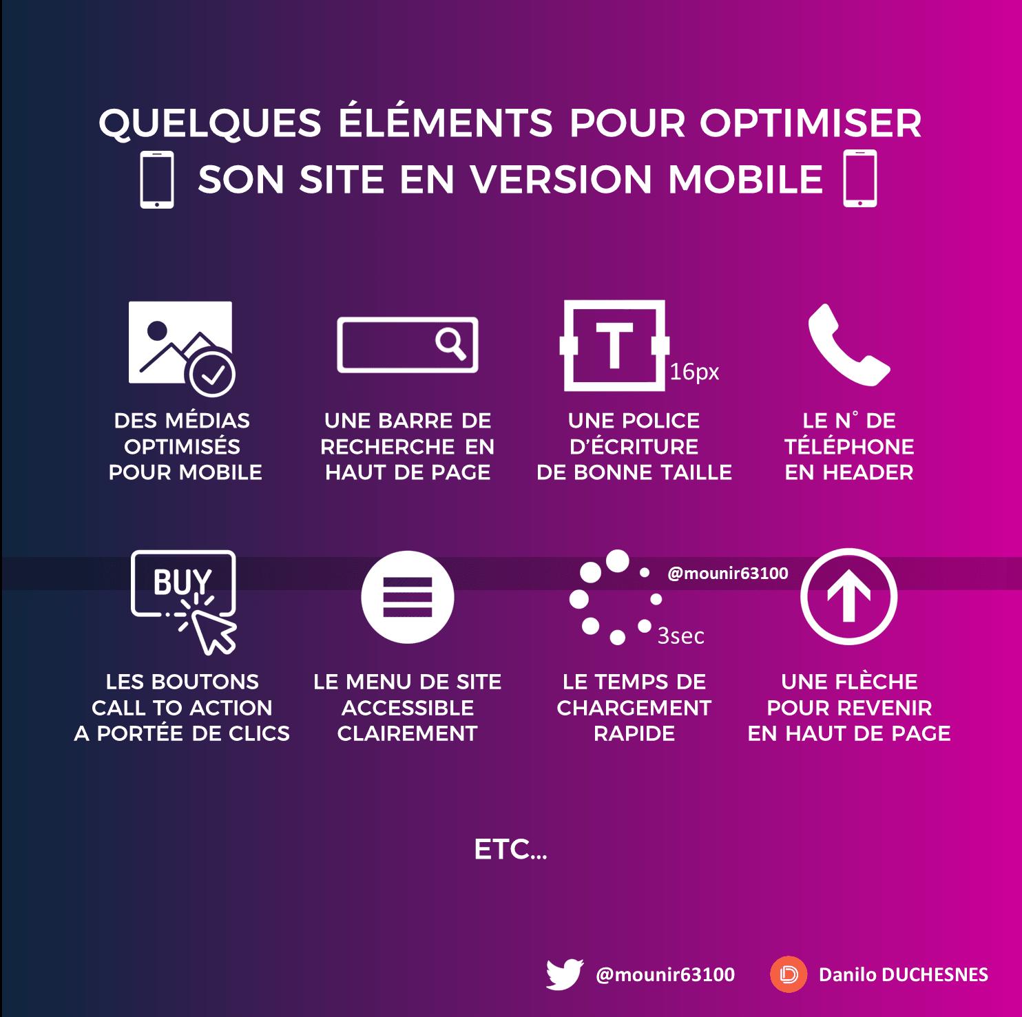 site web mobile responsive